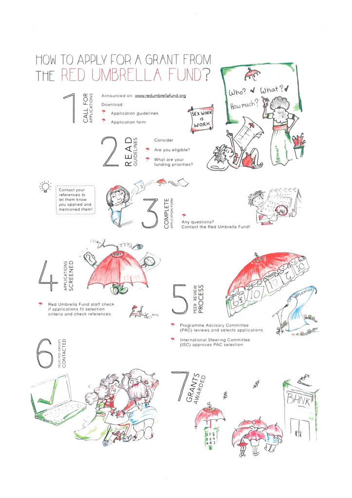 Red Umbrella Fund Call2016 poster