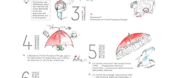 Red Umbrella Fund Call2016 poster_FR